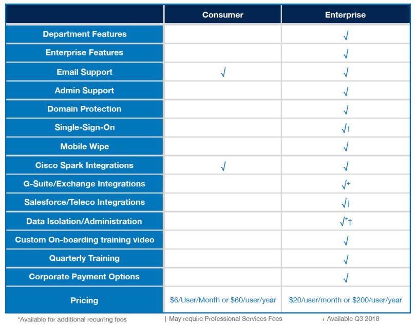 CallPlease Enterprise Edition Features